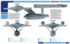 NCC - 1701 Systems Overview