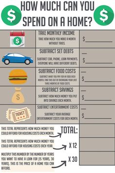 How much should you spend on monthly home costs? Calculate it with this downloadable worksheet!