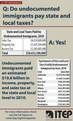 immigrationinfographic
