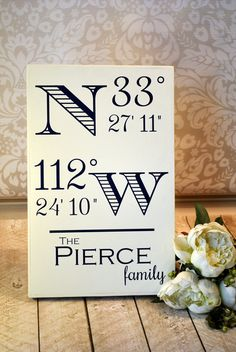 Personalised Wedding Gift Coordinates : 1000+ Housewarming Quotes on Pinterest Paint Quotes, House Blessing ...