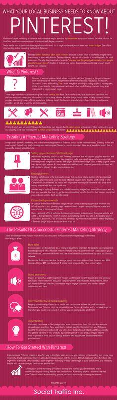 #infographic - #Pinterest Marketing Strategy @POSH BOUDOIR || Vancouver boudoir photography studio