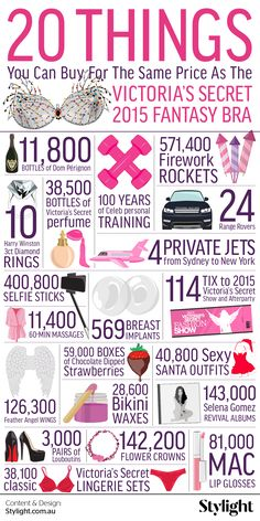 Victorias Secret Fireworks Fantasy Bra or 569 Breast Implants? |  Still unsure if you're worthy of owning your very own Victoria's Secret Fireworks Fantasy Bra? This infographic shares 20 things you can buy instead.  Victorias Secret Fireworks Fantasy Bra or 569 Breast Implants? first posted on Infographics Database (IgDb).