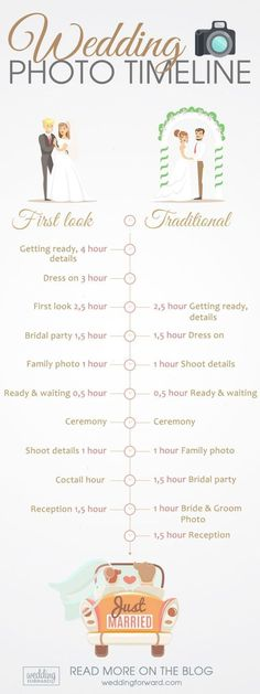 Wedding Planning Infographics: Useful Ideas And Tips See more: #weddings