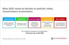 DCDM Research: Bilans 2015 - Toutes les données pub, media, conso et promo. Tél: 405 7850