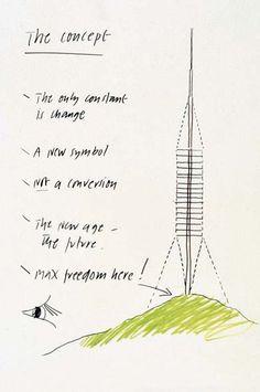 Torre de Collserola | Projects | Foster + Partners