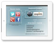 The Conversion Pad, from Social Media to Your Business | 3xprim