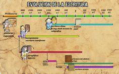 evolucion+de+la+escritura.jpg (960×600)