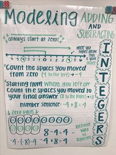 Adding and subtracting integers, adding and subtracting integers anchor chart, modeling adding and subtracting integers, modeling adding integers, modeling subtracting integers, 6th grade math, math anchor charts, 6th grade math anchor charts