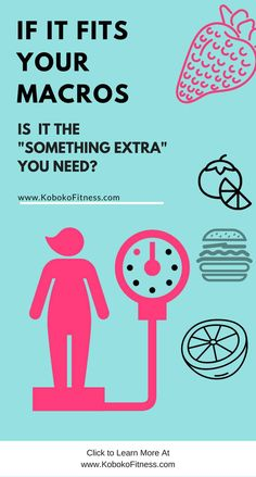 If it fits your macros could be the diet that you need to enjoy your healthy lifestyle. with if it fits your macros you can enjoy your favorite foods and still reach your goals