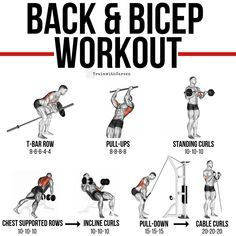 Back and biceps workout. T bar row. Pull-ups Standing curls Chest supported rows Incline curls Pull down Cable curls backworkout bicepsworkout back biceps pullups inclinecurls pulldowns cablecurls Gym Workout Chart, Gym Workout Tips, Fun Workouts, At Home Workouts, Back Workouts, Back And Bicep Workout, Biceps Workout, Back And Biceps, Bicep Workouts For Men