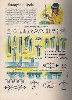 Stamping tools