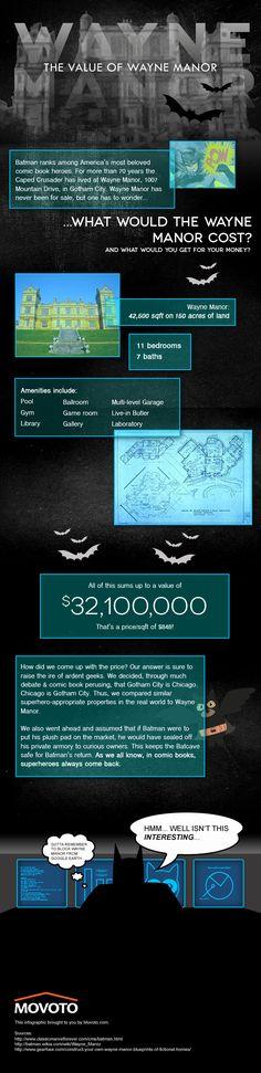 Wayne Manor for sale, #batman #darkknight Wayne Manor - 1007 Mountain Drive, Gotham City, IL 60035
