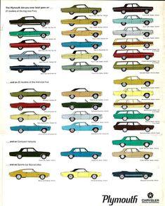 Carros y Clasicos - Plymouth Barracuda Pub Vintage, Vintage Cars, 1968 Plymouth Barracuda, Plymouth Fury, Plymouth Muscle Cars, Car Prints, Car Brochure, Car Posters, Car Advertising