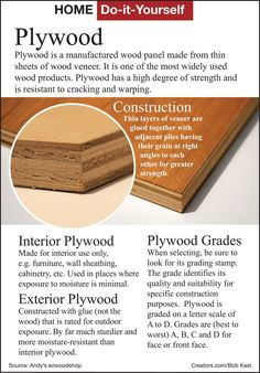 Plywood 101 best plywood tips for successful diy projects south african wood types google search solutioingenieria Images