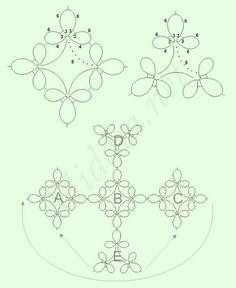 「frywolitki proste wzory」の画像検索結果