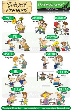 Subject Pronouns in Spanish with the vosotros form - Cartoon Chart.