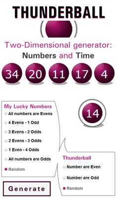 Choose Thunderball winning numbers (The National Lottery) with an algorithm UNIQUE IN THE WORLD. Generating two-dimensional and Even/Odd numbers. Winning Powerball, Lotto Winners, Lottery Winner, Winning The Lottery, Lottery Strategy, Lottery Tips, Lottery Games, Lottery Tickets, Lucky Numbers For Lottery
