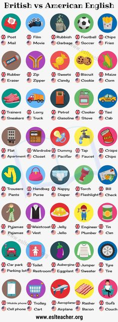 British English vs American English: 50 Differences Illustrated - ESL Teacher Best Picture For Bildu English Vocabulary Words, Learn English Words, English Idioms, Learn English Grammar, English Tips, English Study, English Lessons, English Fun, French Lessons