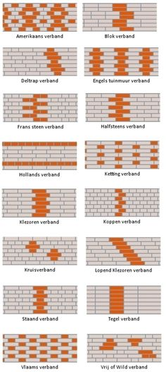 In Holland a brick wall means creativity Brick Cladding, Brick Facade, Glass Brick, Brick And Stone, Brick Design, Facade Design, Brick Architecture, Architecture Details, Brick Bonds