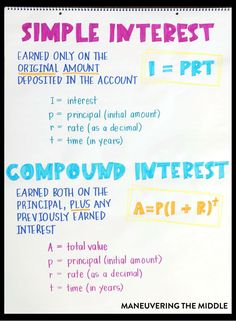Personal Financial Literacy Activities for Middle School Teaching ideas and activities to support the personal financial literacy standards in middle school! Teaching Economics, Economics Lessons, Teaching Math, Teaching Ideas, Economics For Kids, Literacy Worksheets, Literacy Activities, Consumer Math, 7th Grade Math