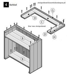 Montage van het barblad op de tuinbar. Stap4 van de bouwtekening, schroef voor en zijkant van de bar aan elkaar. Zijpanelen voor een #tuinbar maken, steigerhout #bar bouwtekening onderdelen.