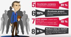 Advantages of #outsource in IT Employee Recruitment - http://triadsquare.wordpress.com/2014/08/11/benefits-of-outsourcing/