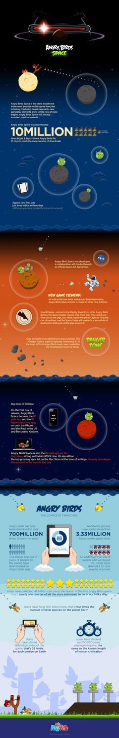 Angry Birds Space vs Angry Birds
