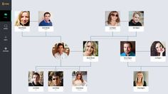 Kuvahaun tulos haulle family tree visualization showing siblings