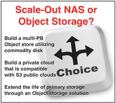 Many organizations are looking for affordable ways to store the vast amounts of unstructured data that is inundating their environments. There are advantages in using Scale-Out NAS and Object Storage. Read the following Storage Swiss white paper on Cloudian's Object Storage solution:  http://www.storage-switzerland.com/Articles/Entries/2013/11/12_Scale-Out_NAS_or_Object_Storage.html