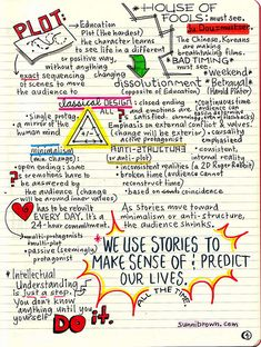 Sketch Notes for Magnetism | Doodles, Alternative and Middle