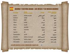 Los meses en Árabe y sus orígenes Arameos