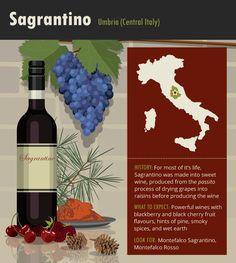 Sagrantino Grapes #Wine #Wineeducation #Italy