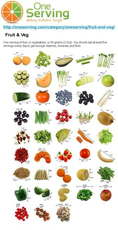 Serving size chart for fruits and vegetables