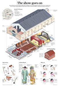 Dibujar los espacios : Revista proyectodiseño