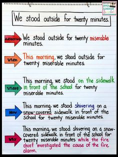 Expanding Sentences Anchor Chart- The author models how to revise a piece of writing by looking for sentences to expand. Revise vague sentences by adding an adjective or telling WHEN, WHERE, HOW or WHY something happened. Writing Lessons, Teaching Writing, Writing Skills, Writing Prompts, Teaching English, How To Teach Writing, Teaching Career, Teaching Grammar, Teaching Time