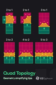 Maya Modeling, Modeling Tips, Zbrush Tutorial, 3d Tutorial, 3d Character Animation, Polygon Modeling, 3ds Max Tutorials, Board Game Design, Blender Tutorial