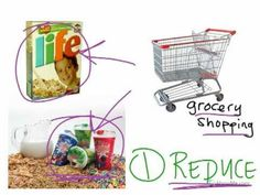 How To Reduce, Reuse, and Recycle in your everyday life!