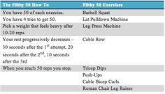 Fit2Flex*: The Filthy Fifty Workout