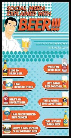 Social Media explained with Beer Cheers! - A votre sante! - Cin Cin - Na Zdrowie! Beer Brewery, Home Brewing Beer, Social Media Explained, Beer Infographic, Gin, Vodka, Social Media Poster, Beer Humor, Beer Memes