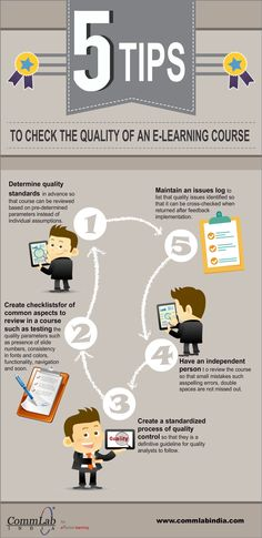 5 Tips to Check the Quality of an E-learning Course - Infographic
