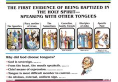 Search for Truth - The First Evidence of Being Baptized in the Holy Spirit and Speaking with other Tongues