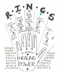 Crystals And Gemstones, Stones And Crystals, Reiki, Les Chakras, Baby Witch, Magical Jewelry, Palmistry, Book Of Shadows, Healing Stones