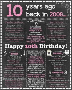 Birthday for Him, 1979 Birthday Sign, Back in Happy Birthday, Birthday Sign, Birthday Poster Happy 20th Birthday, Birthday For Him, 60th Birthday Party, Sweet 16 Birthday, 16th Birthday Ideas For Girls, 60 Birthday Quotes, Diy Sweet 16 Decorations, 20th Birthday Presents, Birthday Gifts