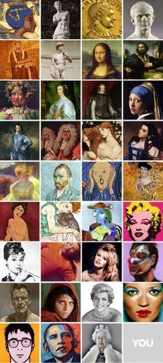 History of portraits
