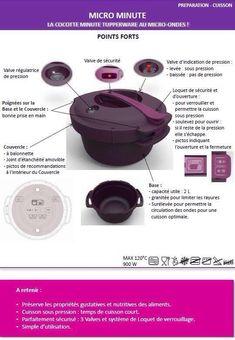 fiche recette cuiseur solo micro ondes 1 3 tupperware. Black Bedroom Furniture Sets. Home Design Ideas