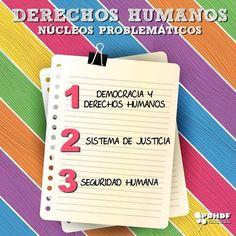 El #DiagnósticoPDHDF se integra por tres núcleos problemáticos en materia de #DerechosHumanos en la #CDMX