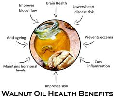 Walnut Oil Health Benefits Of | Walnuts, one among the healthiest nuts, pack a large amount of health ...