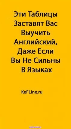 Английский язык take a 7 day FREE testdrive with our e-learning course software today Everyday English, English Time, Learn English Words, English Phrases, English Study, English Class, English Lessons, English Vocabulary, English Grammar
