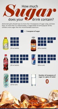 How Much Sugar Does Your Drink Contain? #hydration #drinkwater