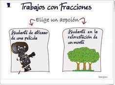 """""""Trabajos con fracciones"""" es un sencillo juego, de Sergio Alberto Darias, en el que se trata de representar visualmente fracciones de superficies tomadas de la realidad. Flash, School, Teaching Resources, Maths Area"""